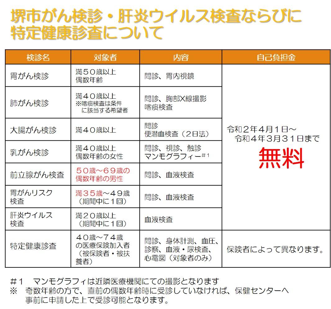 2020堺市検診